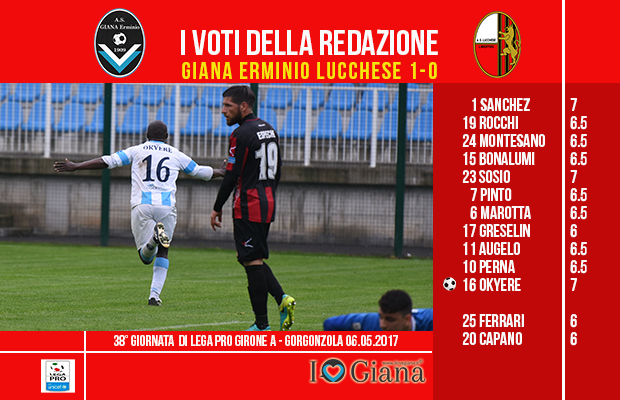 le pagelle 38 giornata Giana Lucchese 1-0