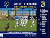 lege pro play off Giana Viterbese 2-2