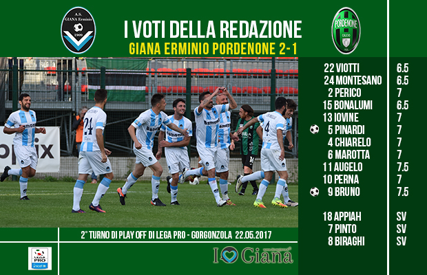 le pagelle 40 play off lega pro Giana Pordenone 2-1