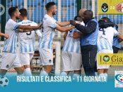11 giornata Ris e Class Giana Alessandria 2-2