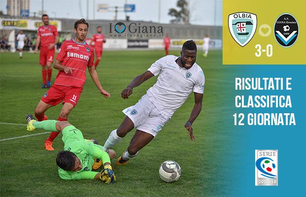 12 giornata serie c Ris e Class Olbia Giana 3-0