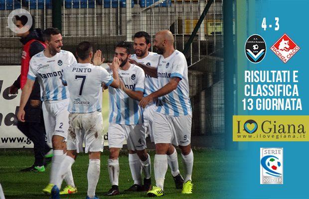 13 giornata Ris e Class Giana Piacenza 4-3