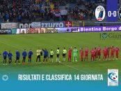 14 giornata Ris e Class Pisa Giana 0-0