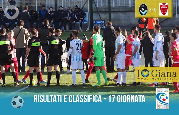 17 giornata Ris e Class Giana Monza 3-0