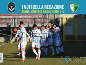 19 giornata Pagelle Giana Arzachena 3-2