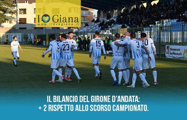 Bilancio girone d_andata Giana Erminio