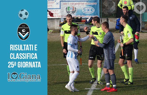 serie c 25 giornata Risultati e Classifica amichevole Giana Legia 7-0
