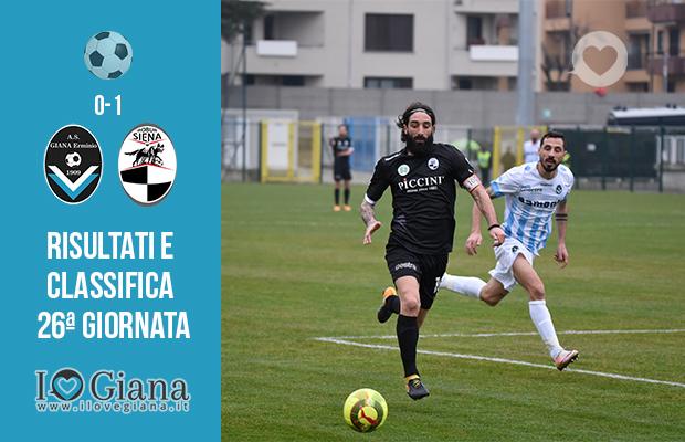 26 giornata Ris e Class Giana Siena 0-1