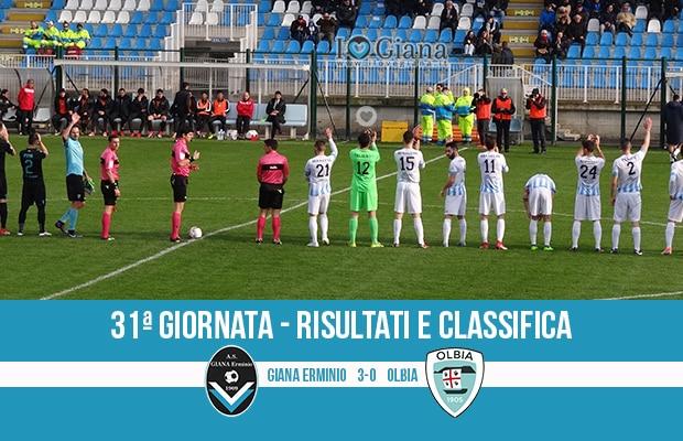 31 Giana Erminio Olbia 3-0 risultati e classifica 31 giornata serie C girone A