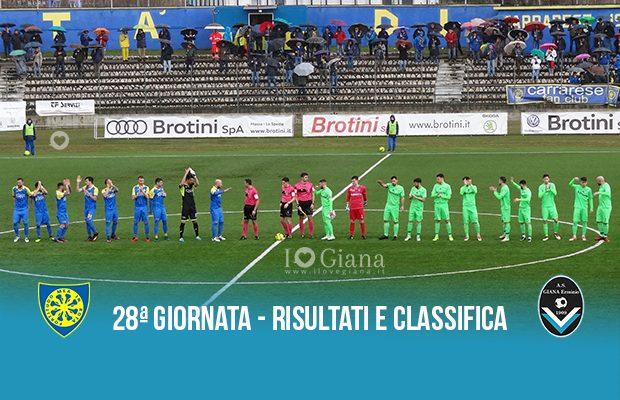 Risultati e Classifica 28 giornata serie C girone A Carrarese Giana Erminio 2-2