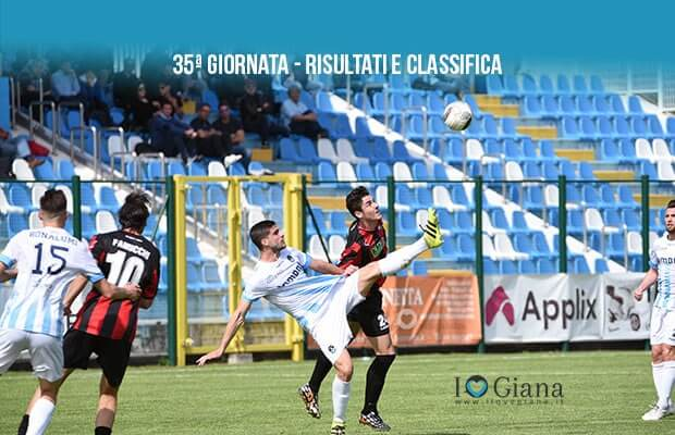 35 giornata serie C girone A Giana Erminio Lucchese 0-2