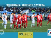 36 giornata Serie C Risultati e Class Monza Giana