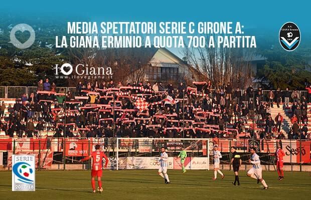 Media spettatori Serie C Girone A 2017-2018