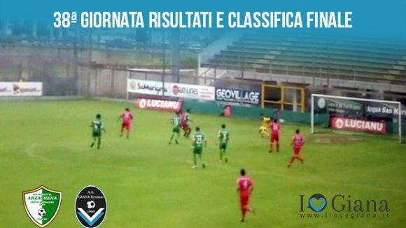 serie c girone a 38 giornata Arzachena Giana 1-1