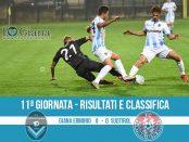 11 Giana Erminio Sudtirol 0-0 risultati e classifica 11 giornata serie C girone B