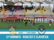 Gubbio Giana Erminio 1-1 risultati e classifica 12 giornata serie C girone B