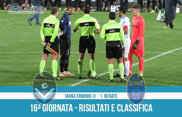 16 Giana Erminio Renate 0-1 risultati e classifica 16 giornata serie C girone B