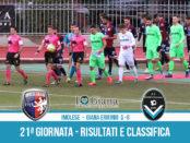 Imolese Giana Erminio 5-0 risultati e classifica 21 giornata serie C girone B
