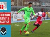 Rimini Giana Erminio 0-0 risultati e classifica 24 giornata serie C girone B