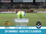 Ravenna Giana Erminio 1-1 risultati e classifica 26 giornata serie C girone B