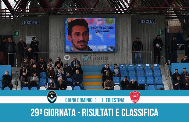 Giana Erminio Triestina 1-1 risultati e classifica 29 giornata serie C girone B