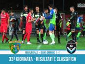 Feralpisalò Giana Erminio 1-1 risultati e classifica 33 giornata serie C girone B
