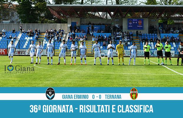Giana Erminio Ternana 0-0 risultati e classifica 36 giornata serie C girone B