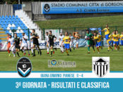 Serie c girone A risultati classifica
