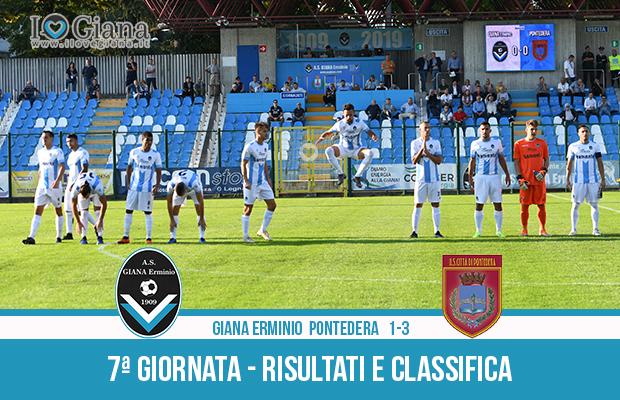 Giana Erminio Pontedera 1-3 risultati e classifica 7 giornata serie C girone A