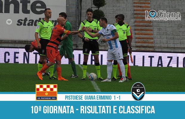 Pistoiese Giana Erminio 1-1 risultati e classifica 10 giornata serie C girone A