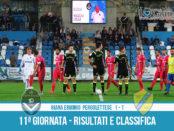 Giana Erminio Pergolettese 1-1 risultati e classifica 11 giornata serie C girone A