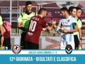 Arezzo Giana Erminio 2-0 risultati e classifica 12 giornata serie C girone A