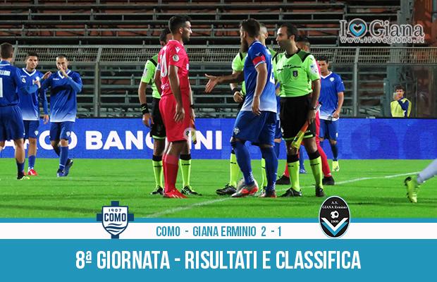 Como Giana Erminio 2-1 risultati e classifica 8 giornata serie C girone A