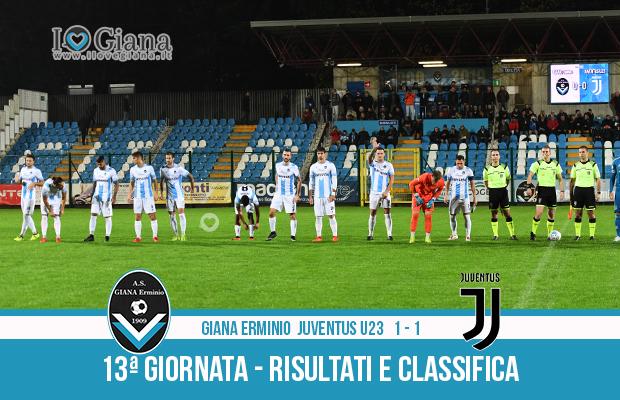 Giana Erminio Juventus U23 1-1 risultati e classifica 13 giornata serie C girone A