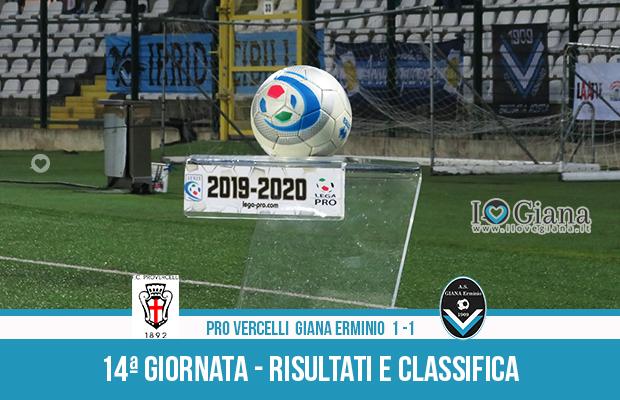Pro Vercelli Giana Erminio 1-1 risultati e classifica 14 giornata serie C girone A