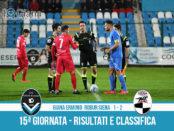 Giana Erminio Robur Siena 1-2 risultati e classifica 15 giornata serie C girone A
