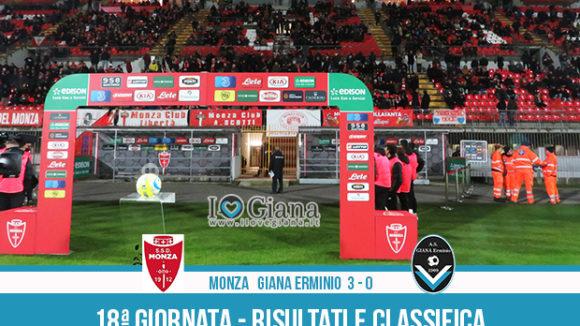 Monza Giana Erminio 3-0 risultati e classifica 18 giornata serie C girone A